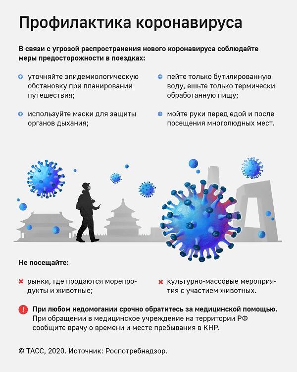 О новой коронавирусной инфекции